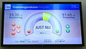 Stadsskogenskolan i Alingsås som just nu genererar överskottsenergi